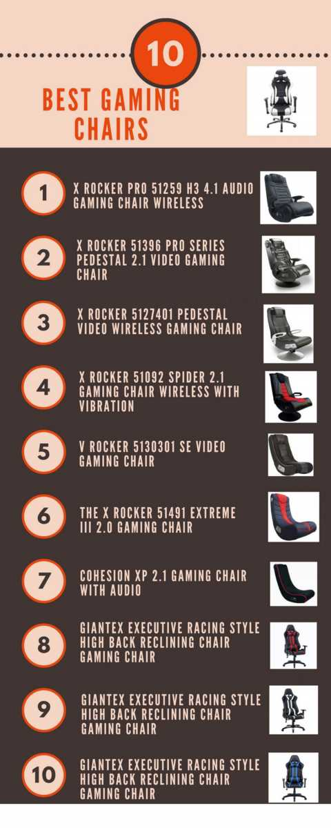 awesome gaming chair infographic
